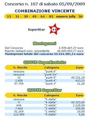 Estrazione lotto superenalotto e 10elotto del 05 settembre for Estrazione del lotto archivio